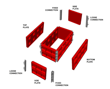 Modular design concrete casting mold